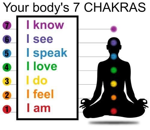7 chakra mantras