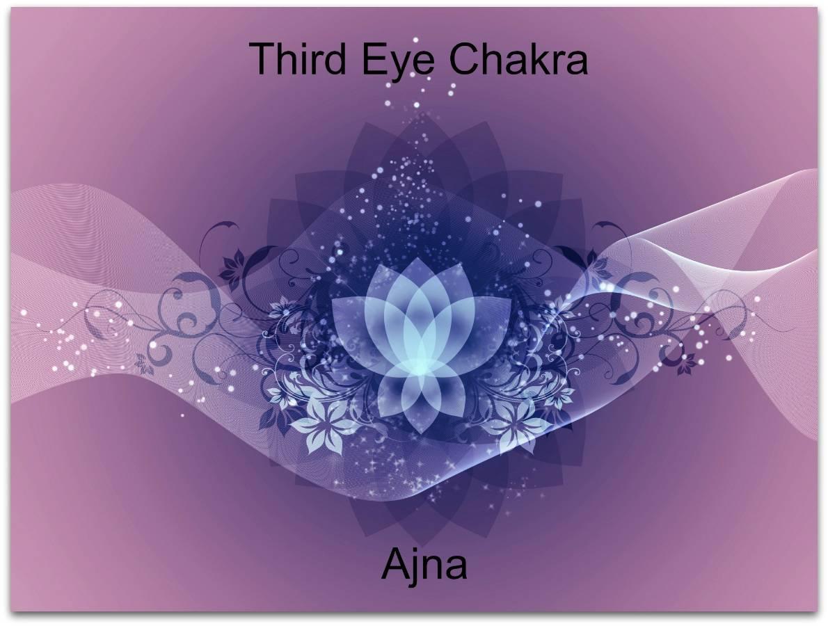 third eye chakra lotus
