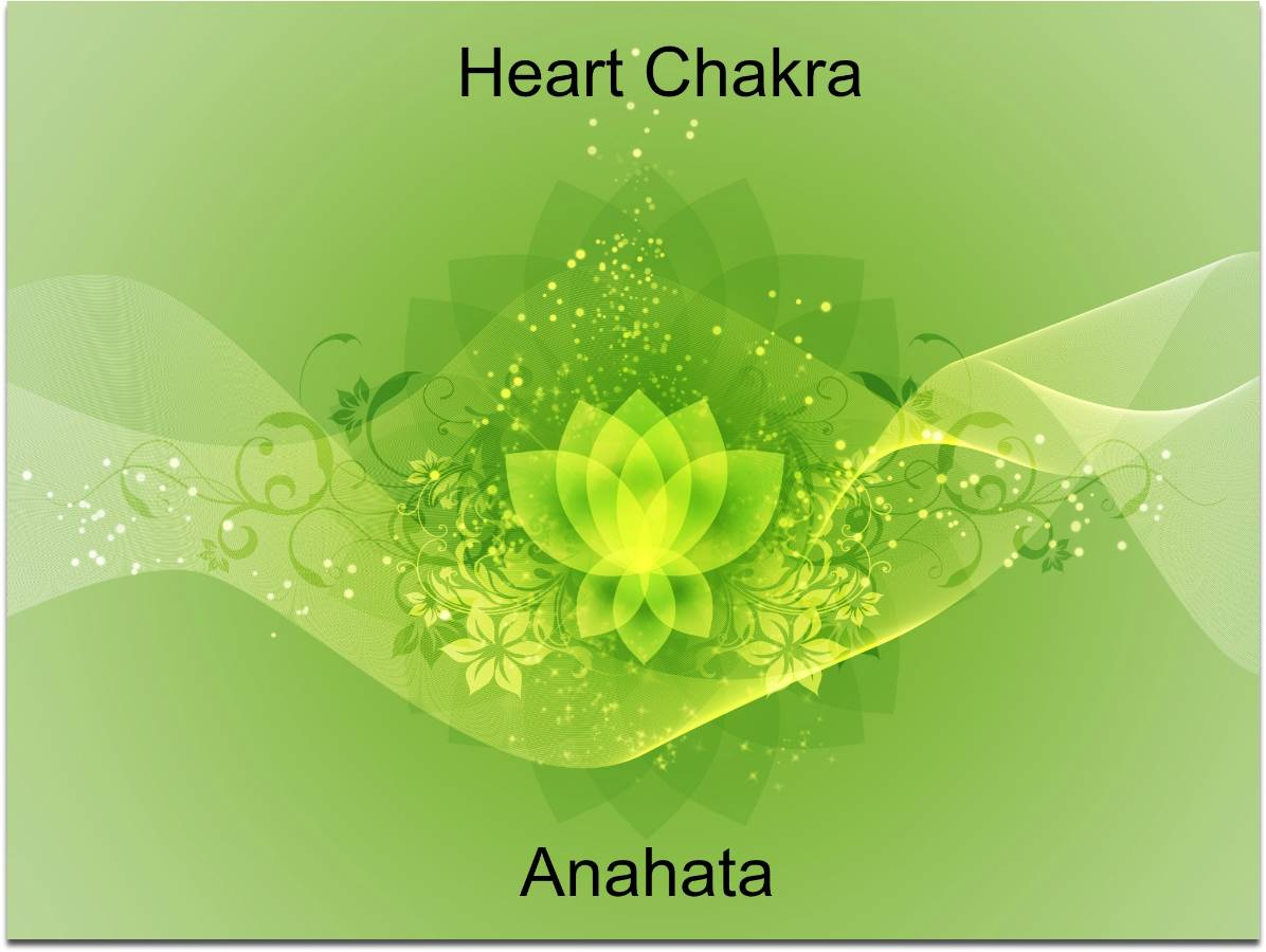 Colors Of Chakra Energy Centers
